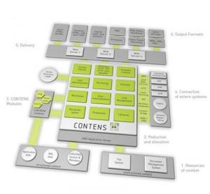 Planificacion de una sede web
